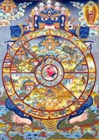 Pratique du Yoga Tibétain guidée par Lama Tcheuny